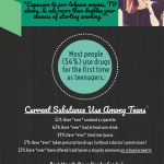 Infographic: Teen Substance Use & Media