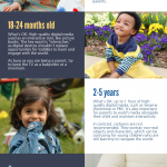 Infographic: Guidelines for Kids & Screen Time